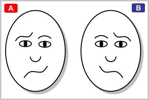 超常現象を体験しやすい人かが1秒で診断できる
