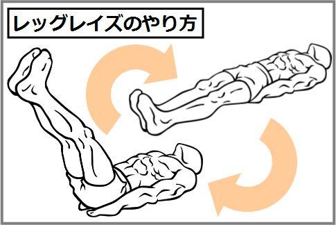 大腰筋の鍛え方は高く足を上げるレッグレイズ