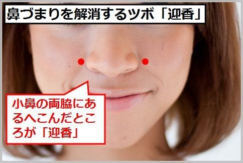 鼻づまり解消のツボの位置